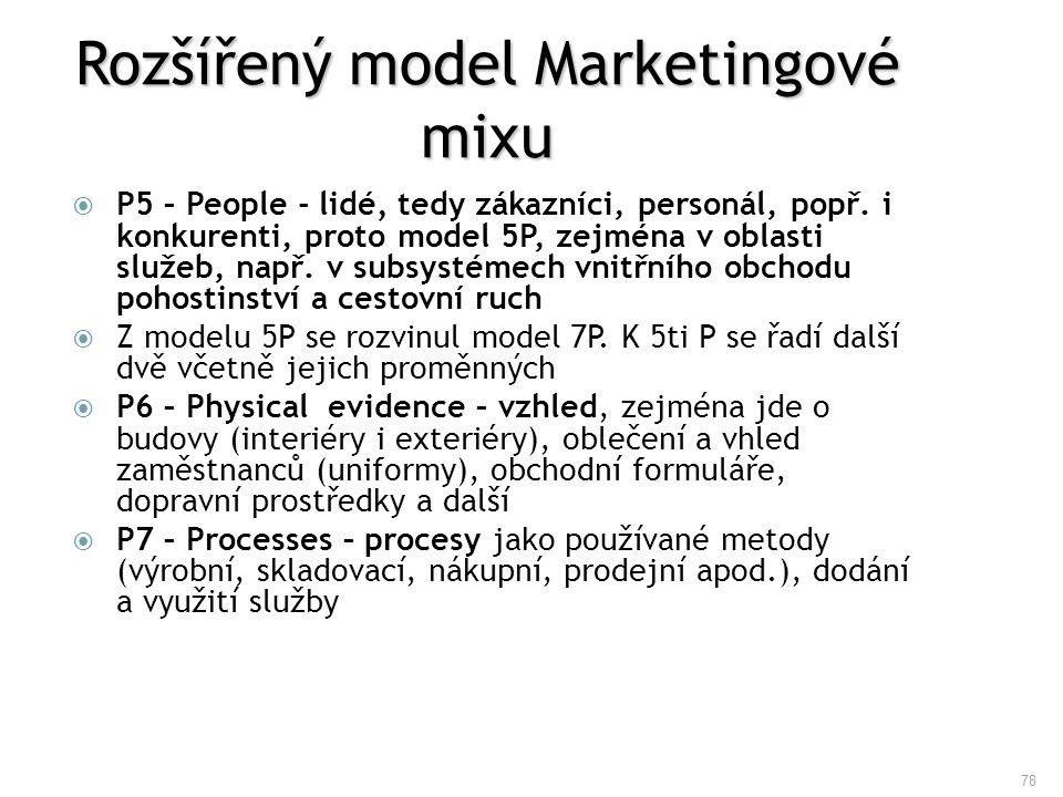 Rozšířený model Marketingové mixu