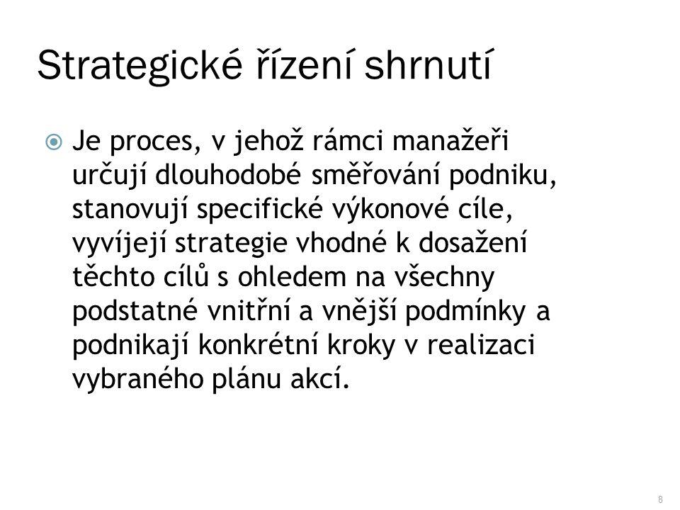 Strategické řízení shrnutí