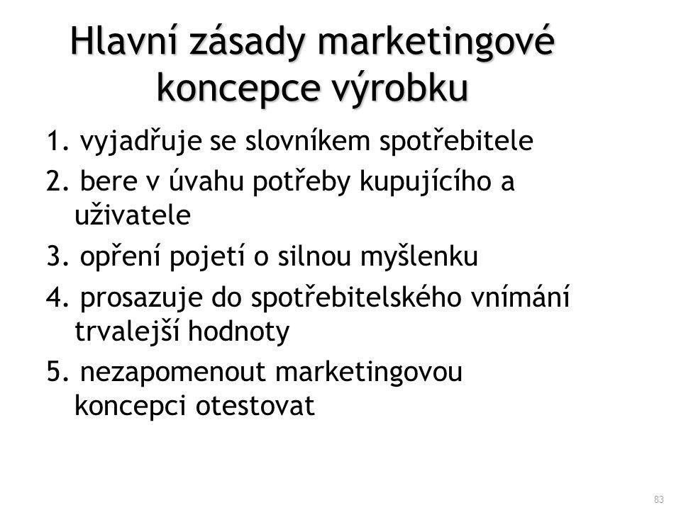 Hlavní zásady marketingové koncepce výrobku