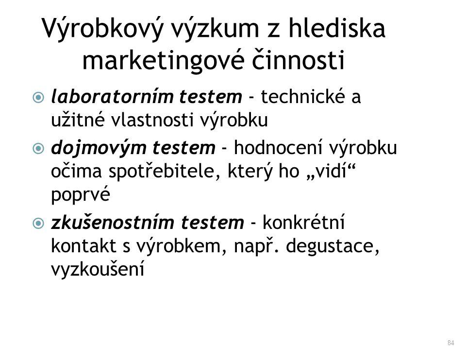 Výrobkový výzkum z hlediska marketingové činnosti