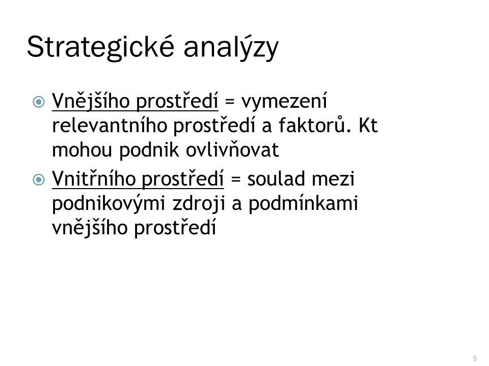 Strategické analýzy Vnějšího prostředí = vymezení relevantního prostředí a faktorů. Kt mohou podnik ovlivňovat.