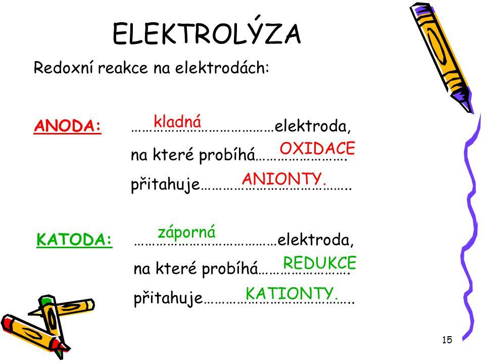 ELEKTROLÝZA Redoxní reakce na elektrodách: