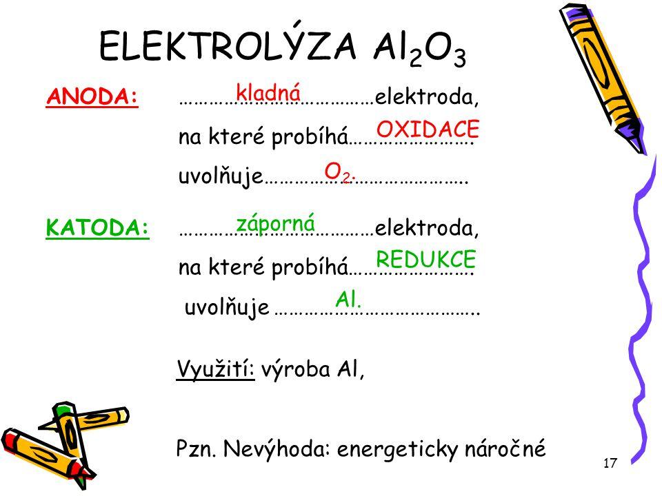 ELEKTROLÝZA Al2O3 ANODA: …………………………………elektroda,