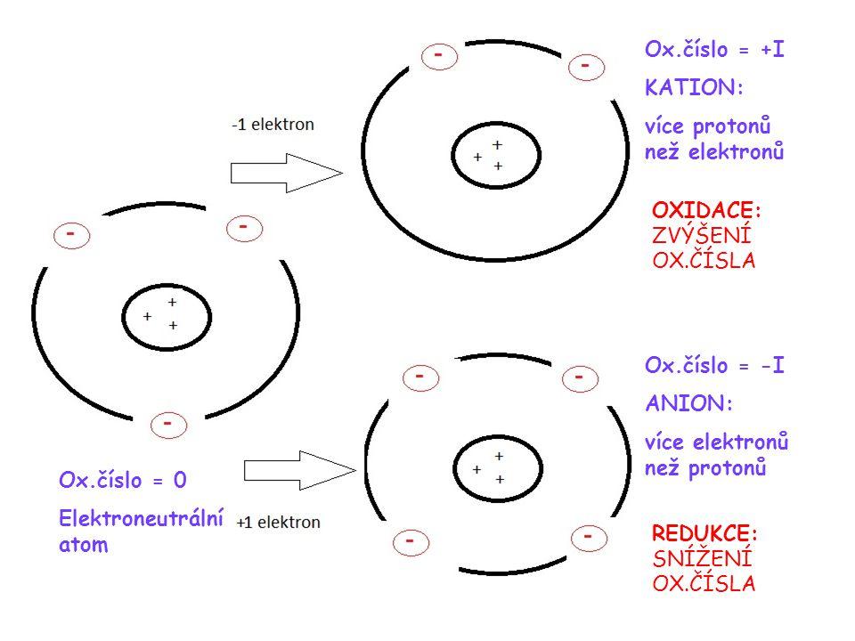 chemické rovnice Ox.číslo = +I KATION: více protonů než elektronů