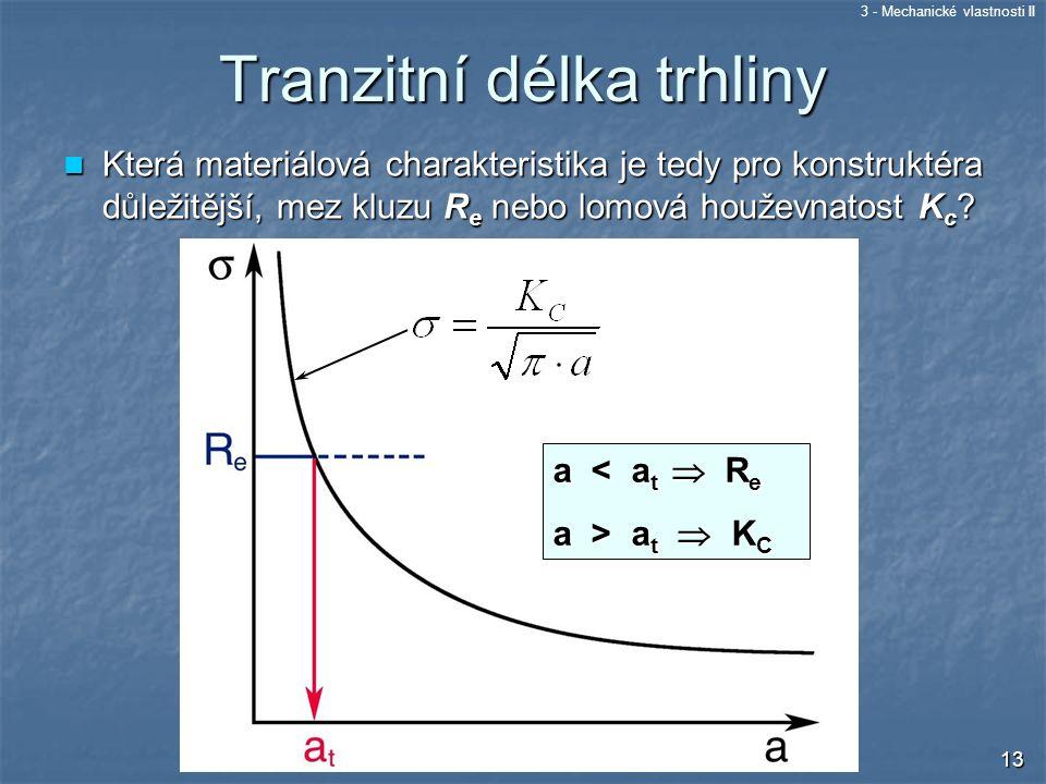 Tranzitní délka trhliny