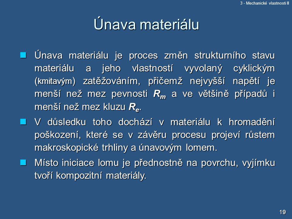 Únava materiálu