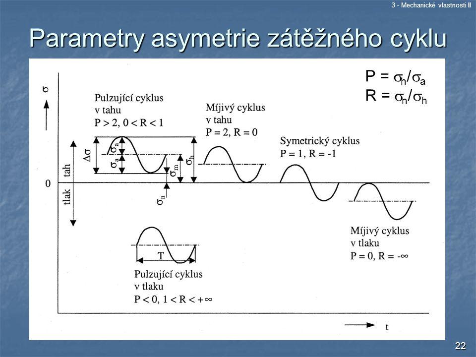 Parametry asymetrie zátěžného cyklu