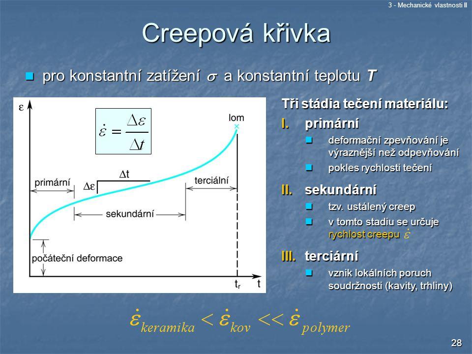 Creepová křivka pro konstantní zatížení  a konstantní teplotu T