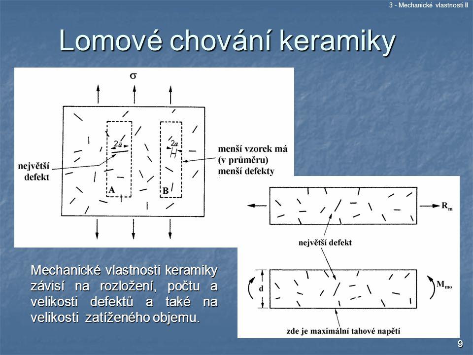 Lomové chování keramiky