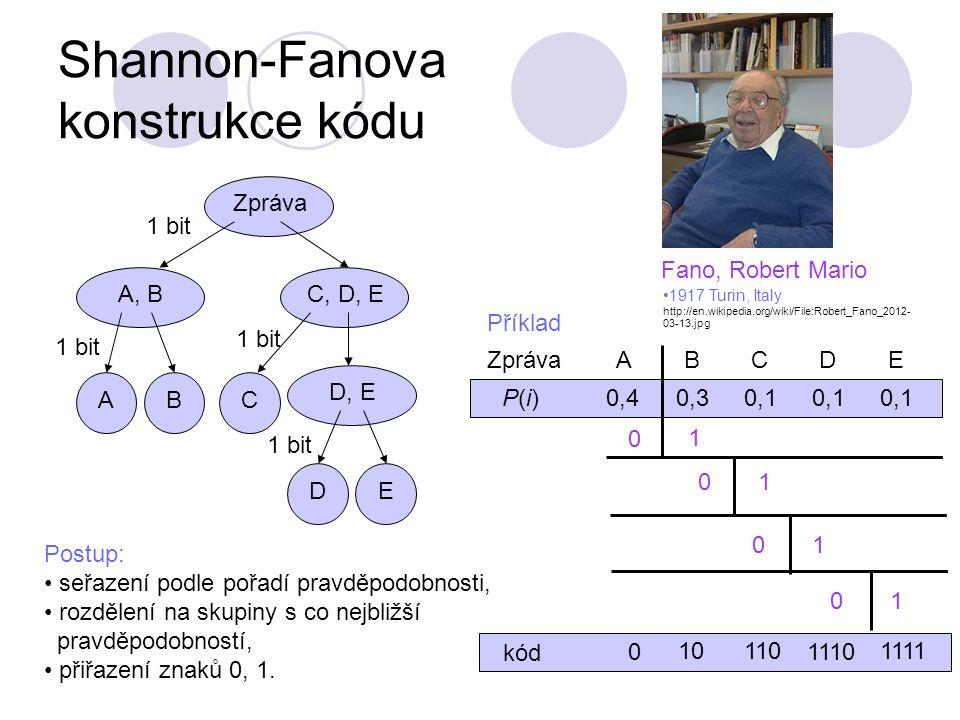 Shannon-Fanova konstrukce kódu