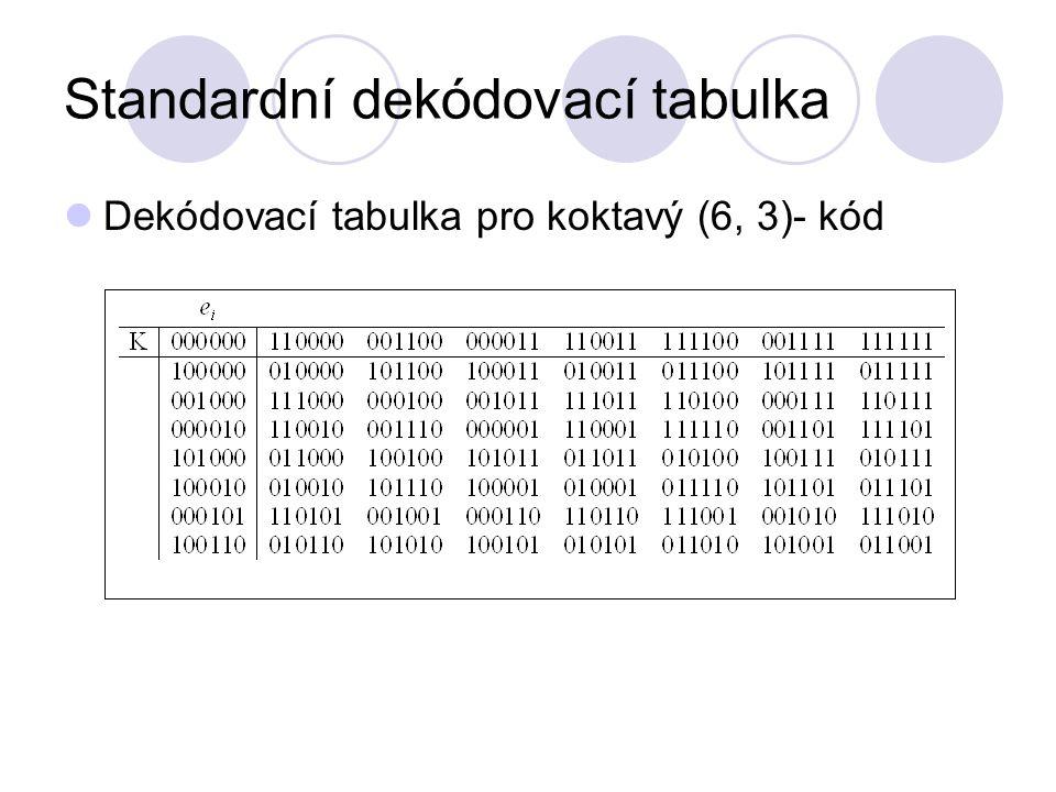Standardní dekódovací tabulka