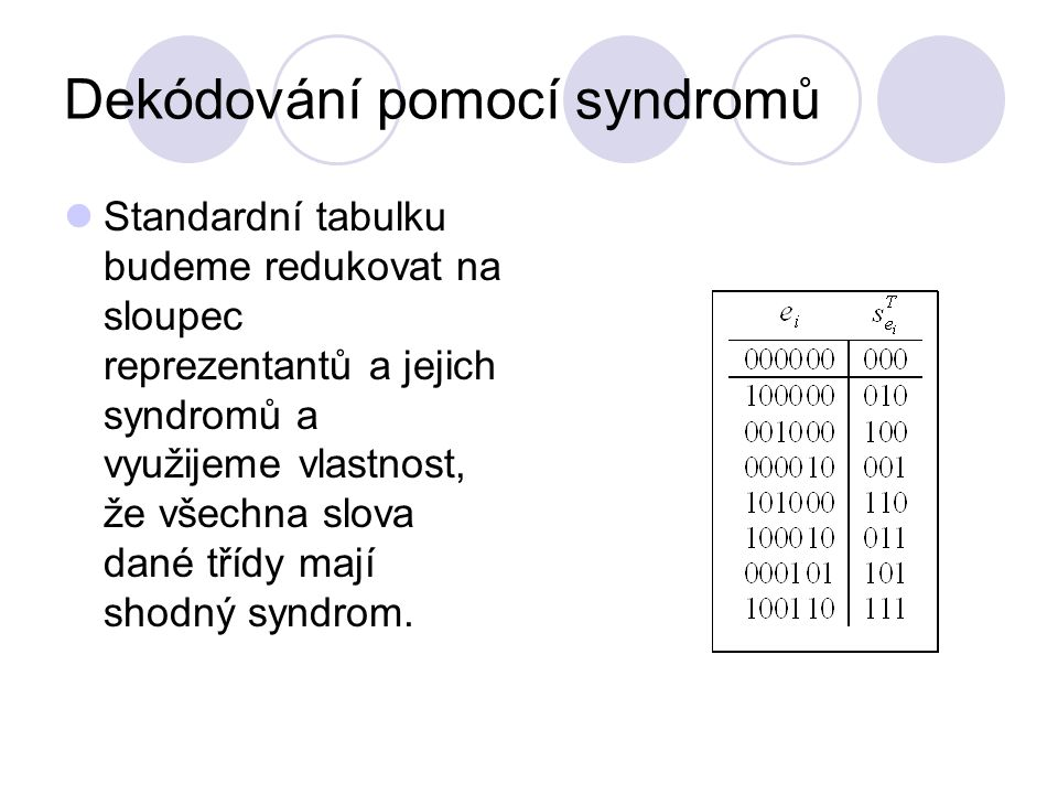 Dekódování pomocí syndromů