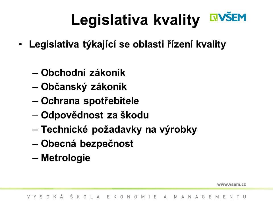 Legislativa kvality Legislativa týkající se oblasti řízení kvality