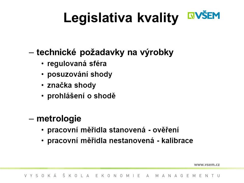 Legislativa kvality technické požadavky na výrobky metrologie
