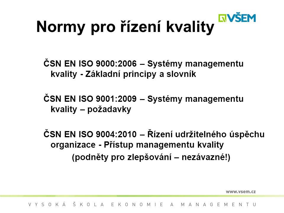 Normy pro řízení kvality