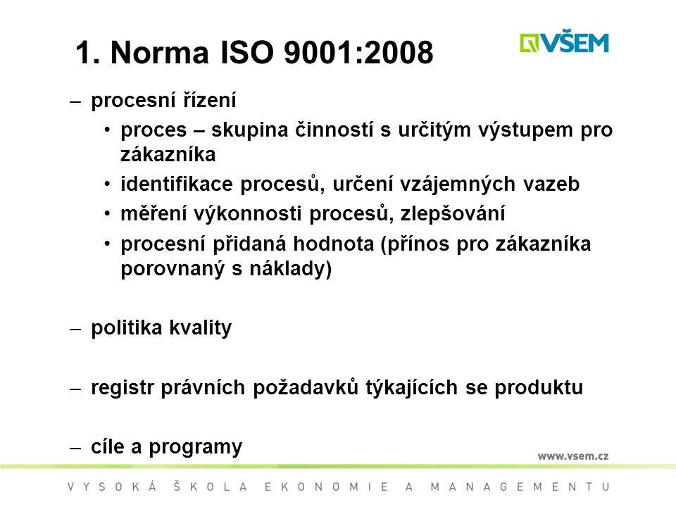 1. Norma ISO 9001:2008 procesní řízení