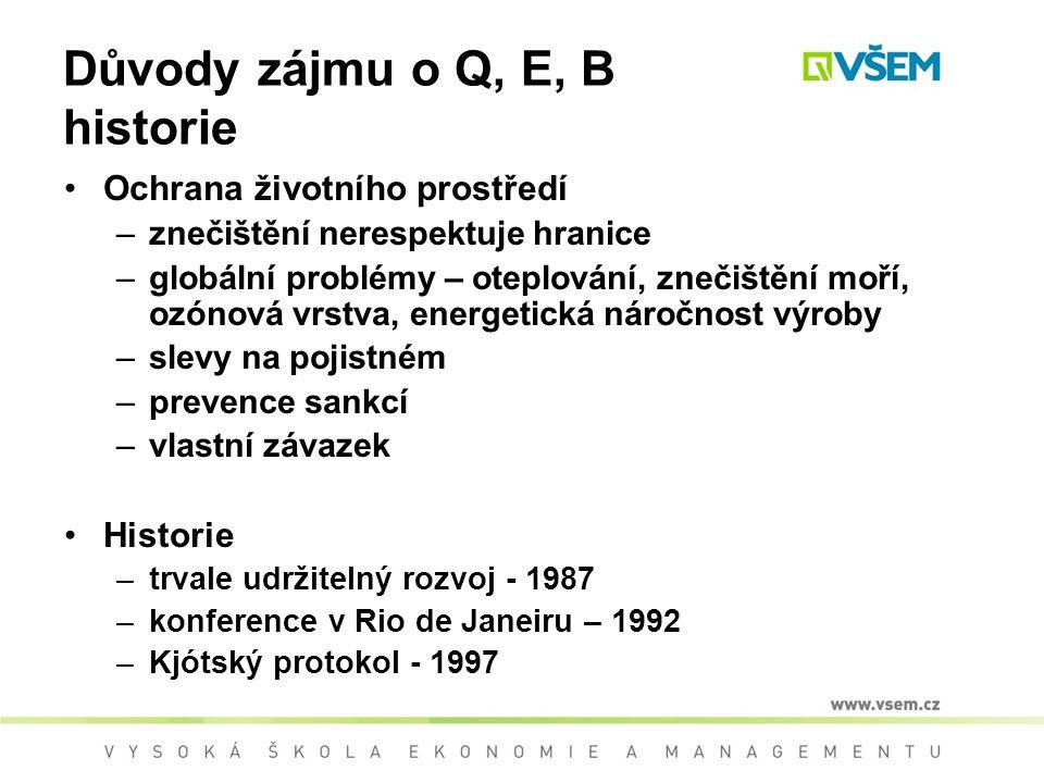 Důvody zájmu o Q, E, B historie