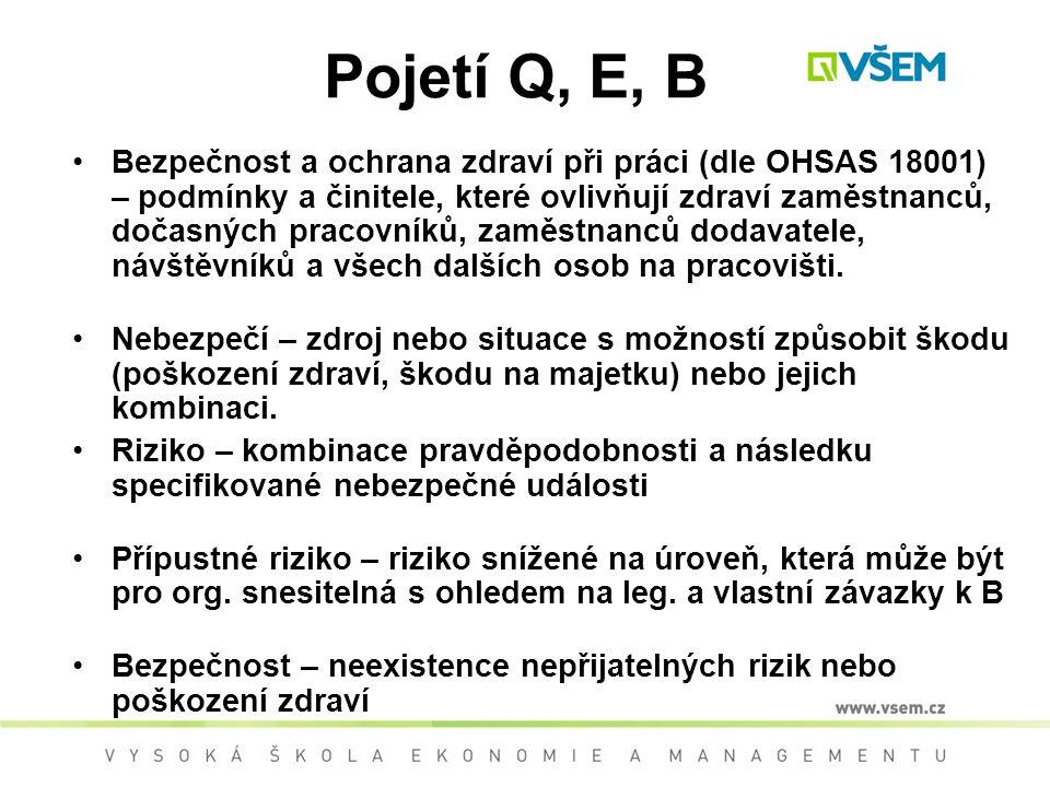 Pojetí Q, E, B