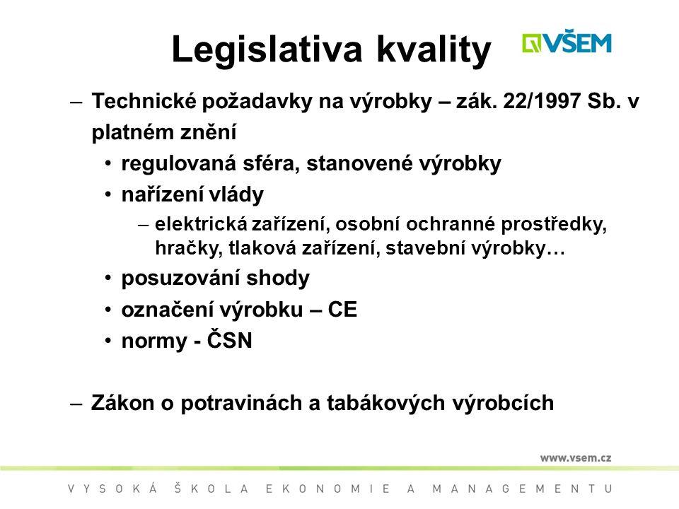 Legislativa kvality Technické požadavky na výrobky – zák. 22/1997 Sb. v. platném znění. regulovaná sféra, stanovené výrobky.
