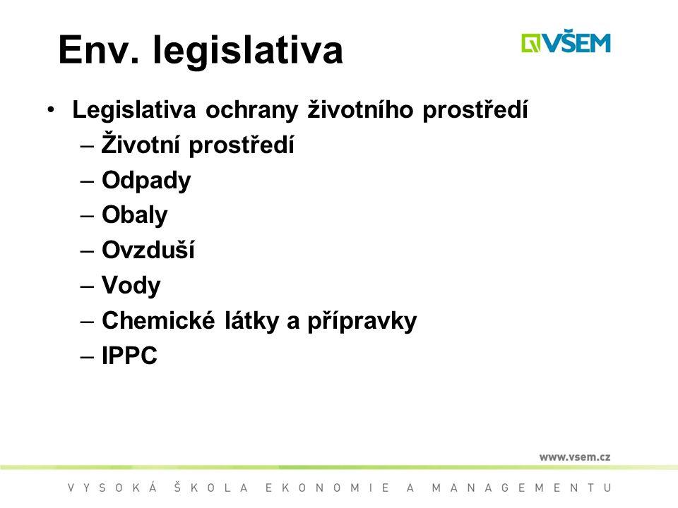 Env. legislativa Legislativa ochrany životního prostředí