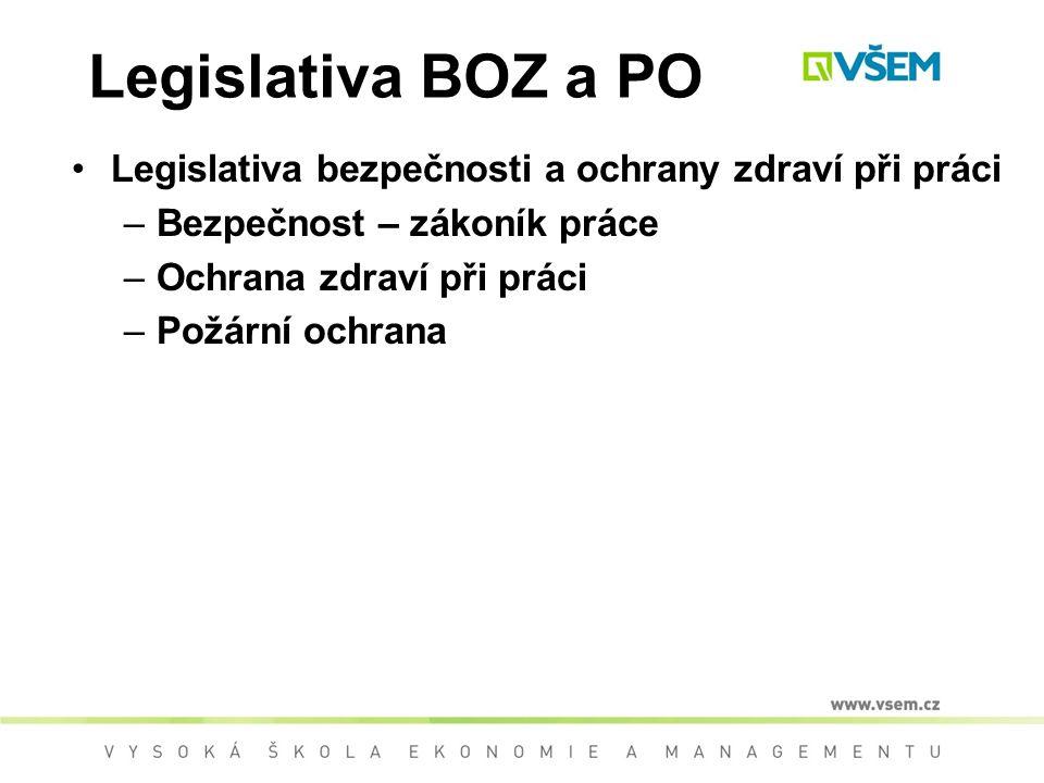 Legislativa BOZ a PO Legislativa bezpečnosti a ochrany zdraví při práci. Bezpečnost – zákoník práce.
