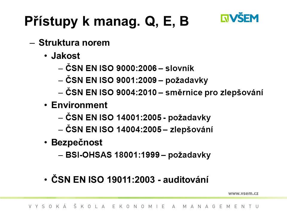Přístupy k manag. Q, E, B Struktura norem Jakost Environment