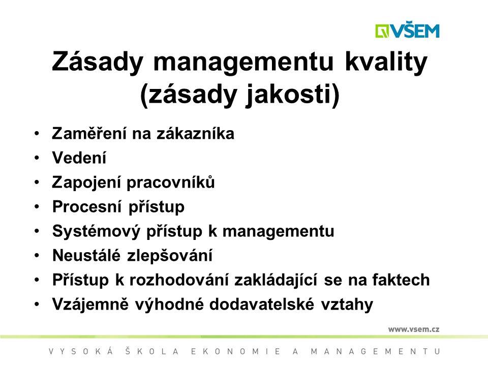 Zásady managementu kvality (zásady jakosti)