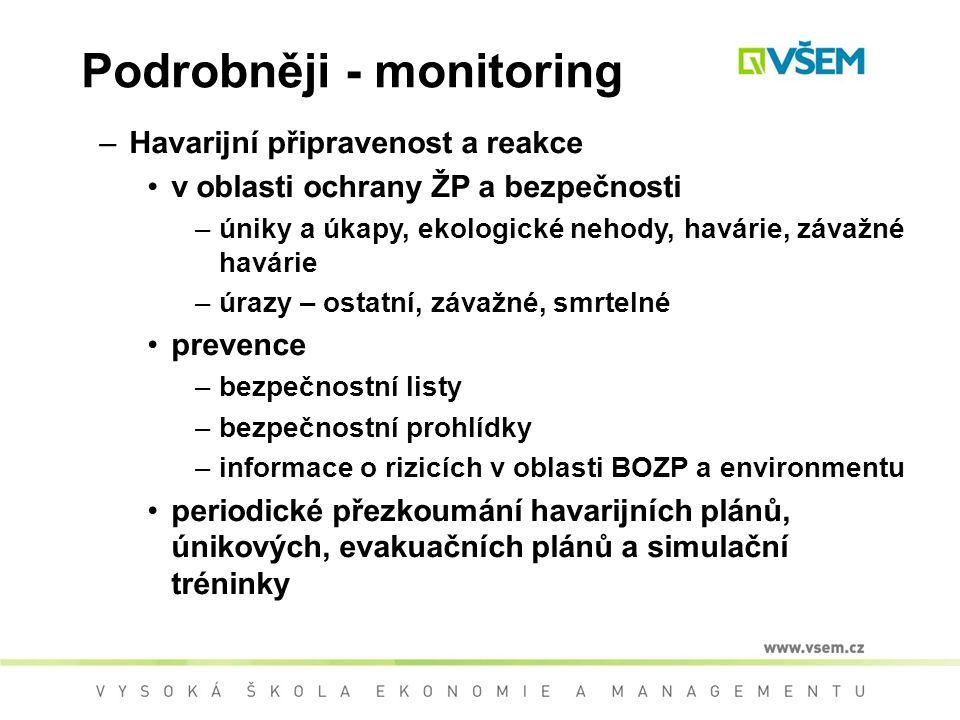 Podrobněji - monitoring