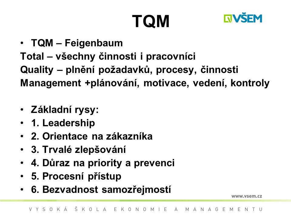 TQM TQM – Feigenbaum Total – všechny činnosti i pracovníci