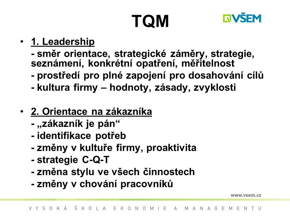 TQM 1. Leadership. - směr orientace, strategické záměry, strategie, seznámení, konkrétní opatření, měřitelnost.