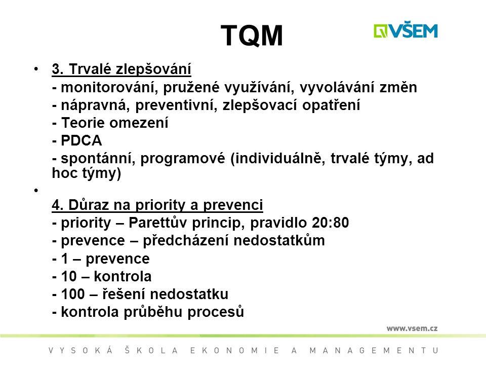 TQM 3. Trvalé zlepšování. - monitorování, pružené využívání, vyvolávání změn. - nápravná, preventivní, zlepšovací opatření.