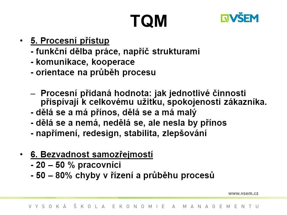 TQM 5. Procesní přístup - funkční dělba práce, napříč strukturami