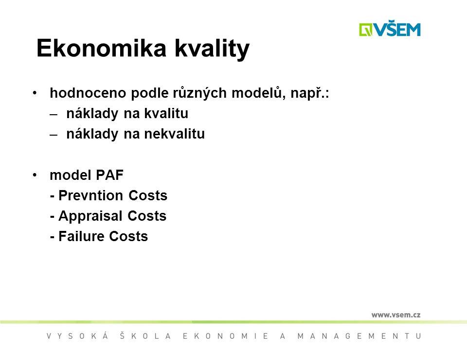 Ekonomika kvality hodnoceno podle různých modelů, např.: