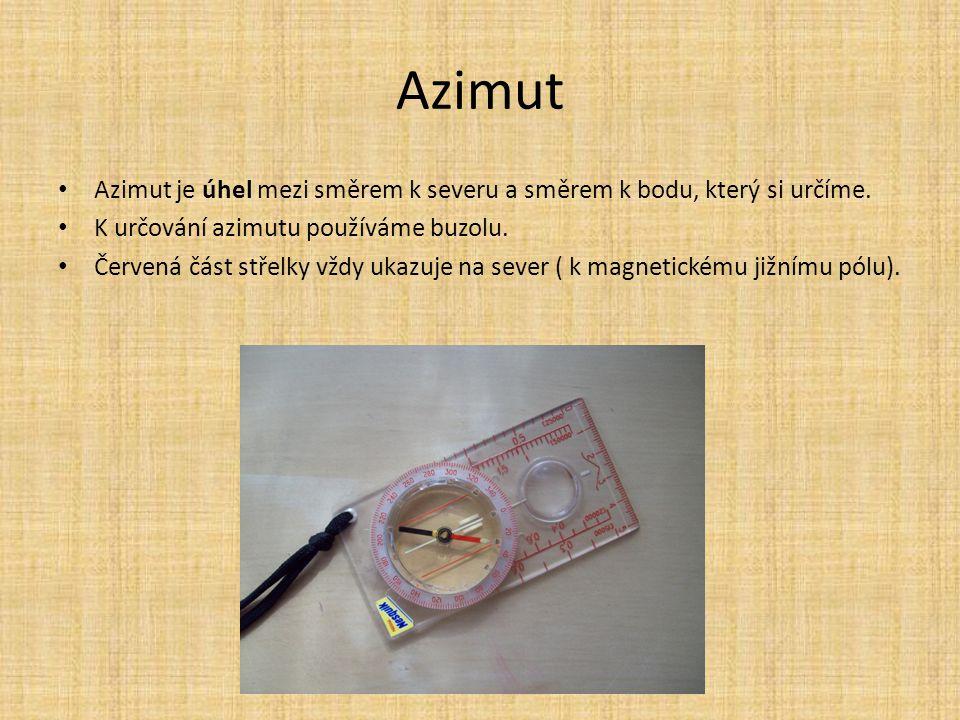 Azimut Azimut je úhel mezi směrem k severu a směrem k bodu, který si určíme. K určování azimutu používáme buzolu.