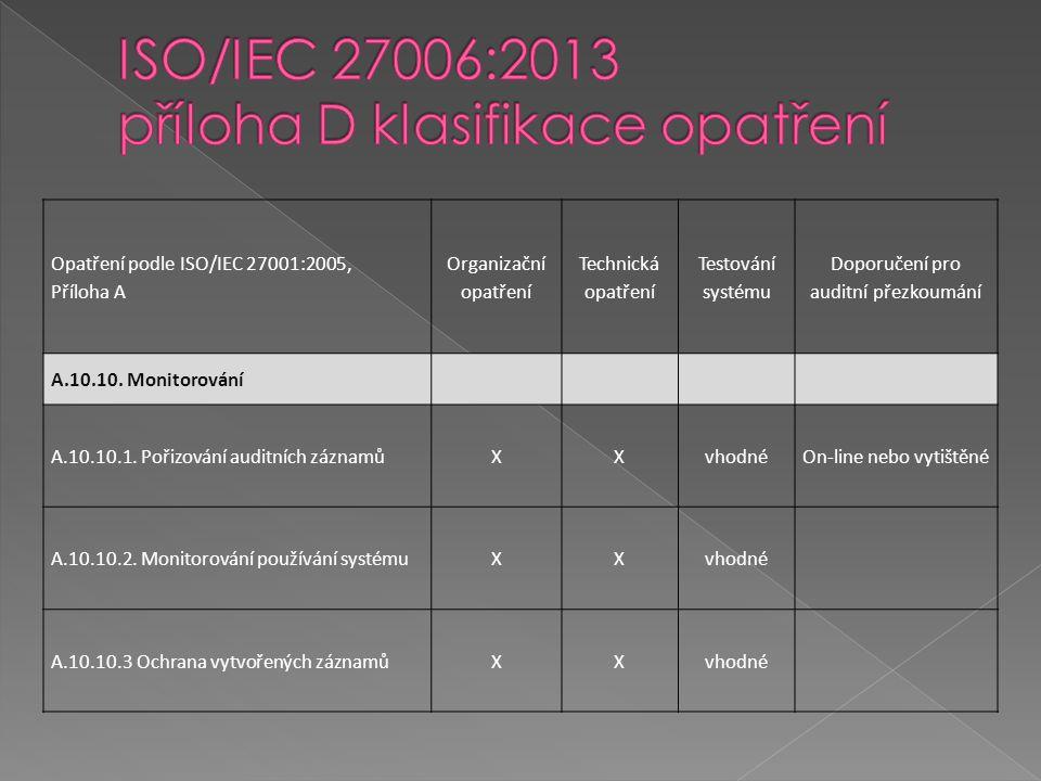 ISO/IEC 27006:2013 příloha D klasifikace opatření