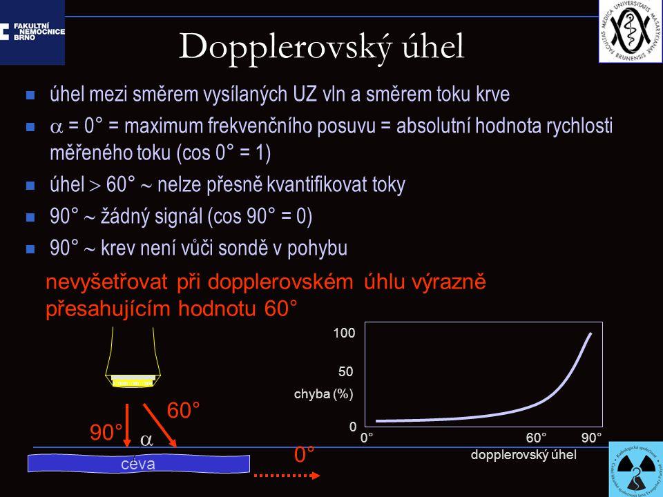 Dopplerovský úhel úhel mezi směrem vysílaných UZ vln a směrem toku krve.