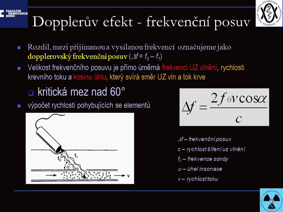 Dopplerův efekt - frekvenční posuv
