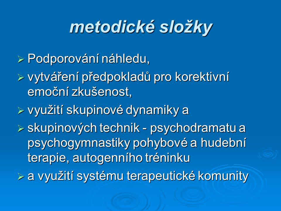 metodické složky Podporování náhledu,