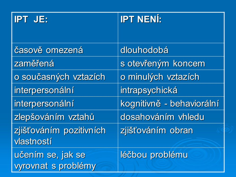 IPT JE: IPT NENÍ: časově omezená. dlouhodobá. zaměřená. s otevřeným koncem. o současných vztazích.