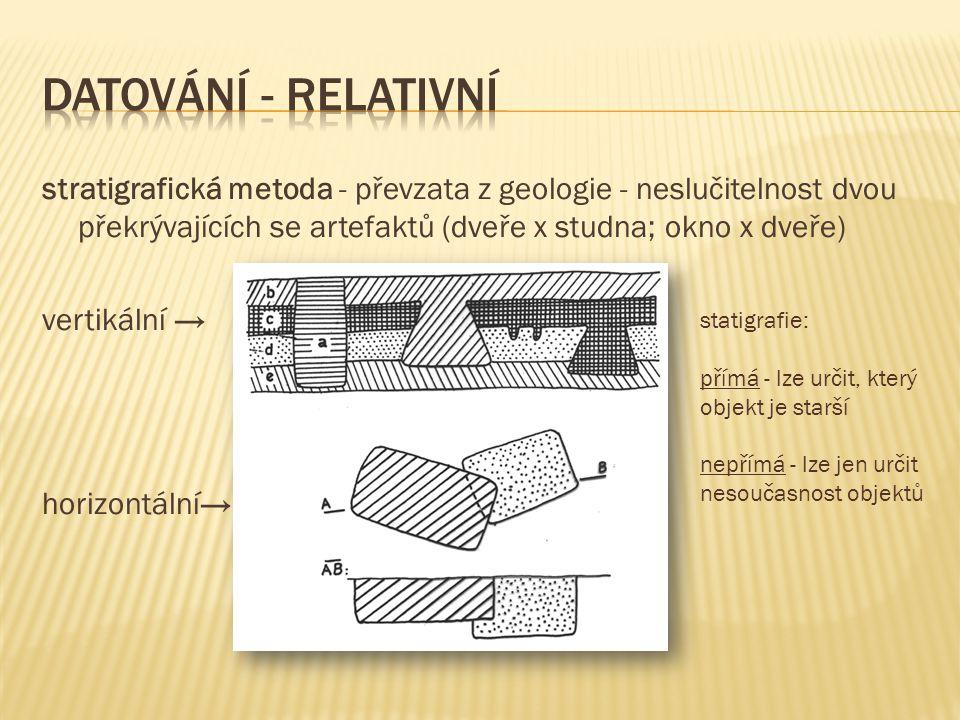 datování - relativní