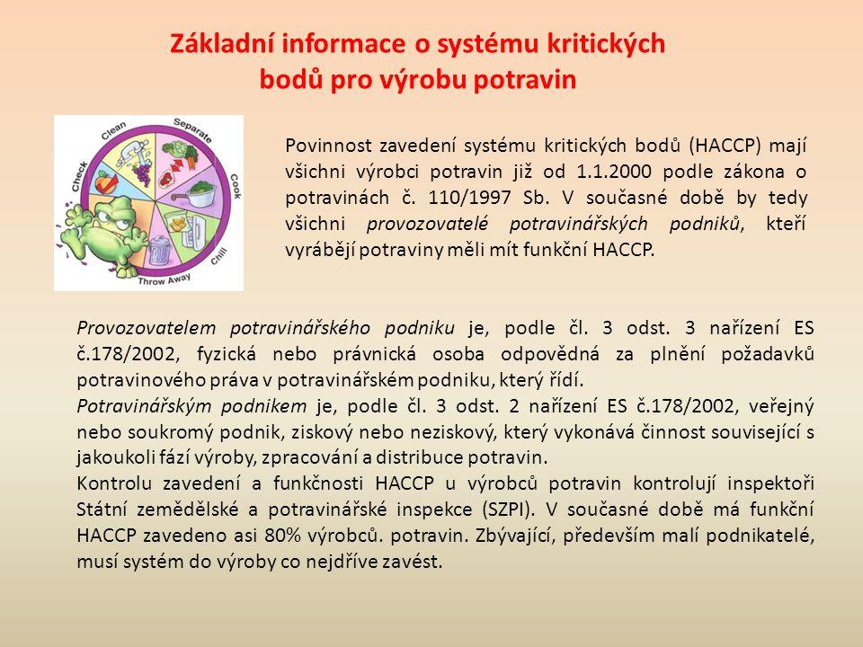 Základní informace o systému kritických bodů pro výrobu potravin