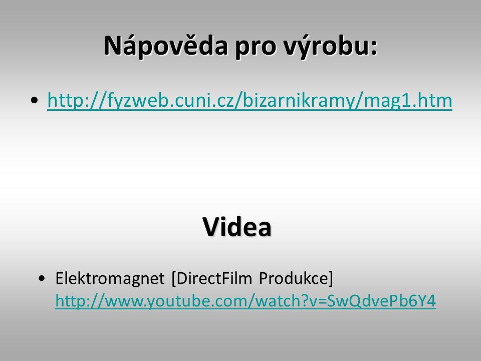 Nápověda pro výrobu: Videa