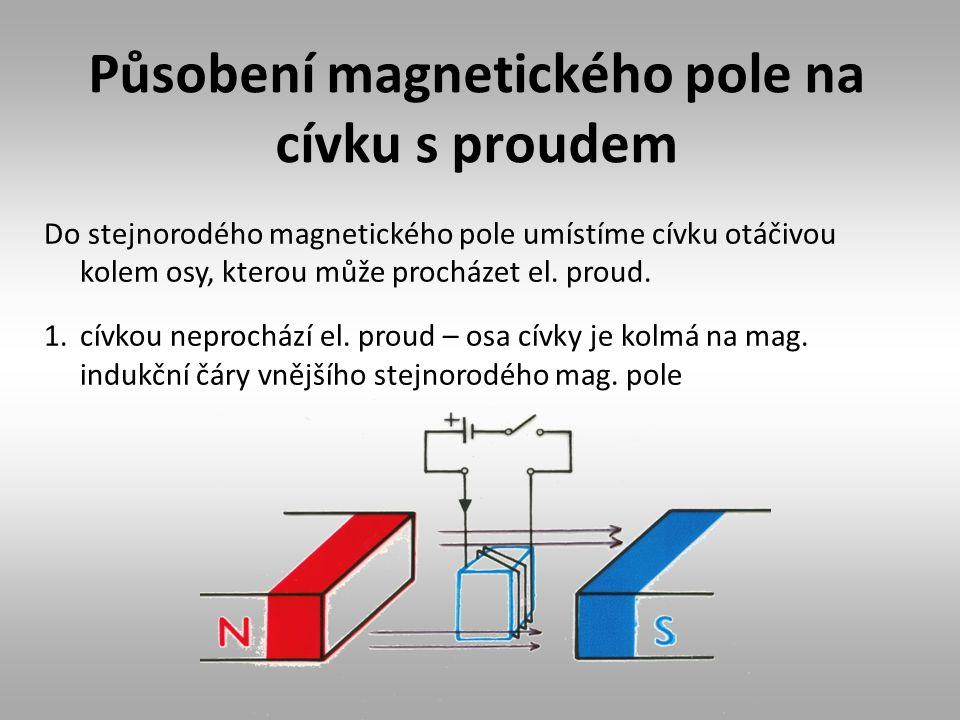 Působení magnetického pole na cívku s proudem