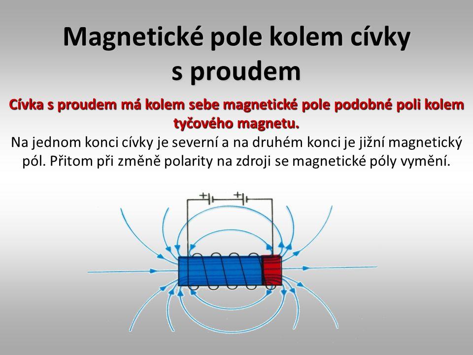 Magnetické pole kolem cívky s proudem