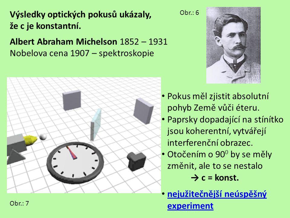 Výsledky optických pokusů ukázaly, že c je konstantní.