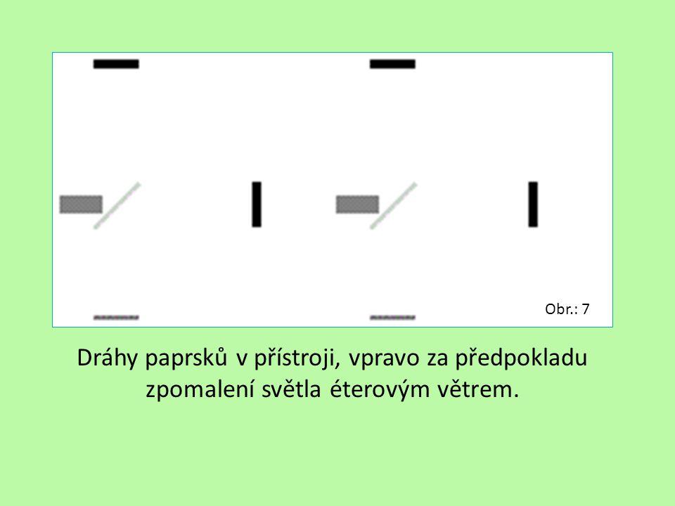 Obr.: 7 Dráhy paprsků v přístroji, vpravo za předpokladu zpomalení světla éterovým větrem.