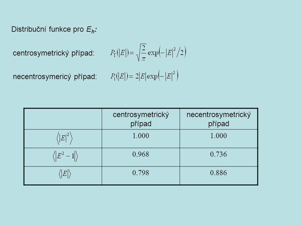 Distribuční funkce pro Eh: