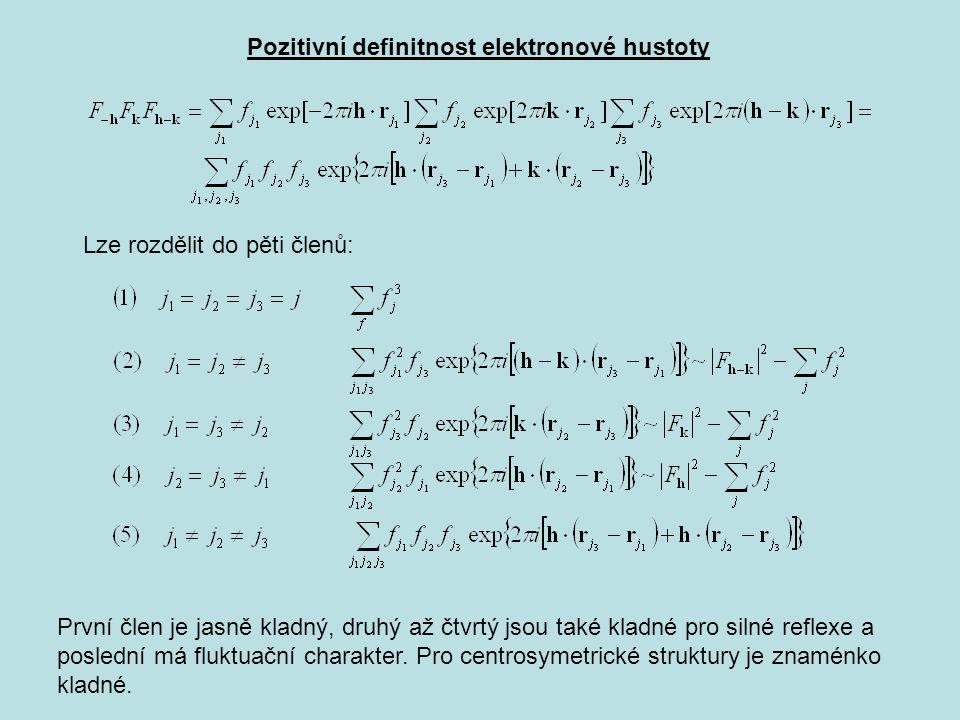 Pozitivní definitnost elektronové hustoty