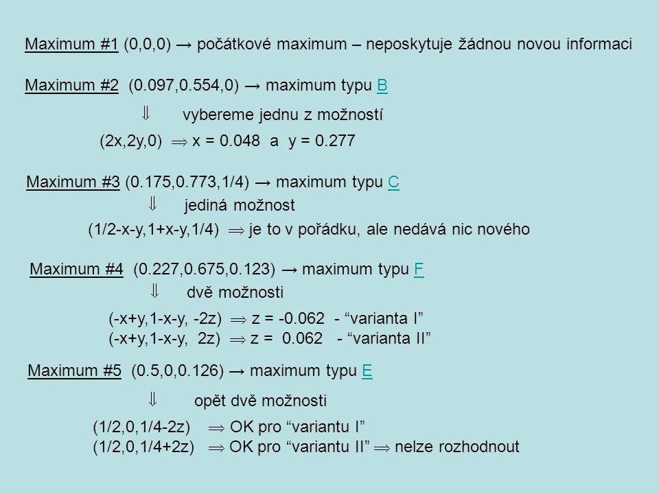 Maximum #1 (0,0,0) → počátkové maximum – neposkytuje žádnou novou informaci