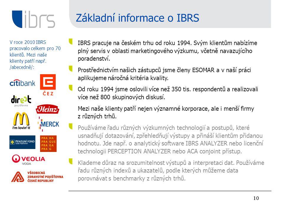 Základní informace o IBRS